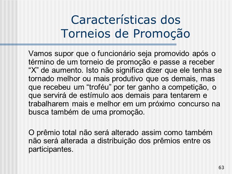 63 Características dos Torneios de Promoção Vamos supor que o funcionário seja promovido após o término de um torneio de promoção e passe a receber X