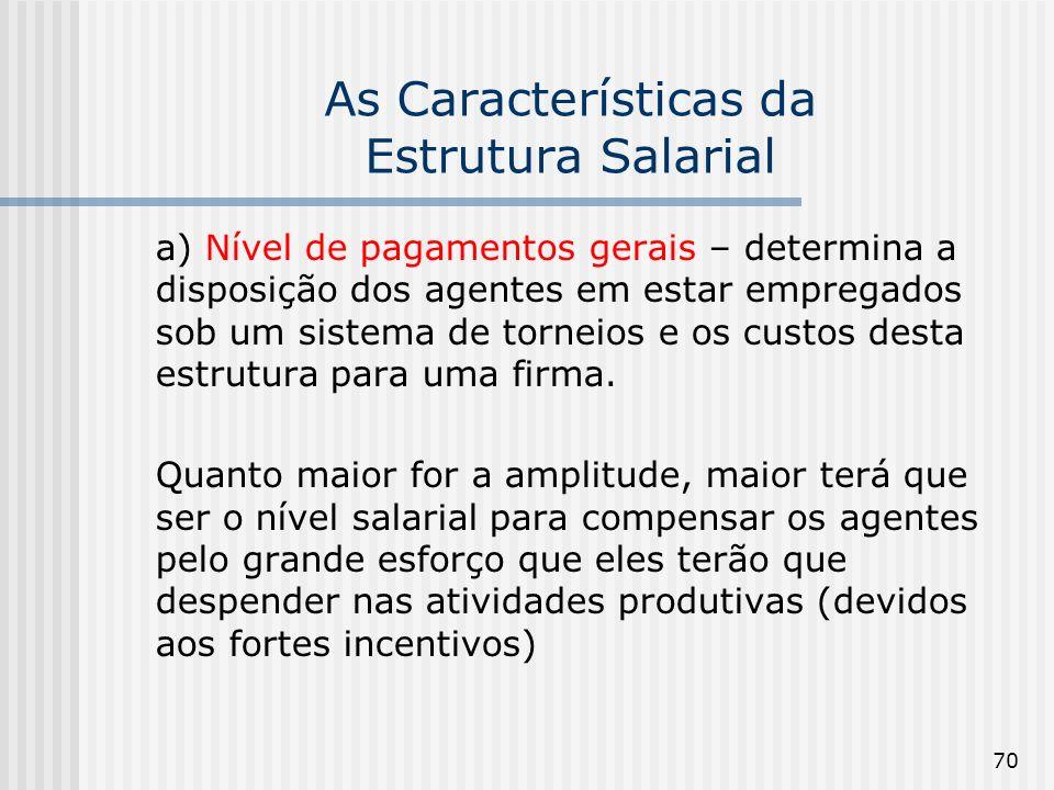 70 As Características da Estrutura Salarial a) Nível de pagamentos gerais – determina a disposição dos agentes em estar empregados sob um sistema de t