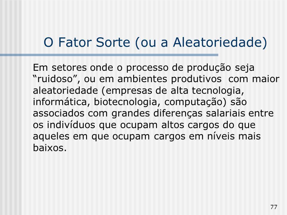77 O Fator Sorte (ou a Aleatoriedade) Em setores onde o processo de produção seja ruidoso, ou em ambientes produtivos com maior aleatoriedade (empresa