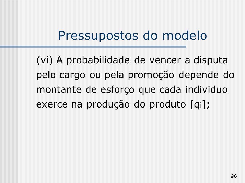 96 Pressupostos do modelo (vi) A probabilidade de vencer a disputa pelo cargo ou pela promoção depende do montante de esforço que cada individuo exerc