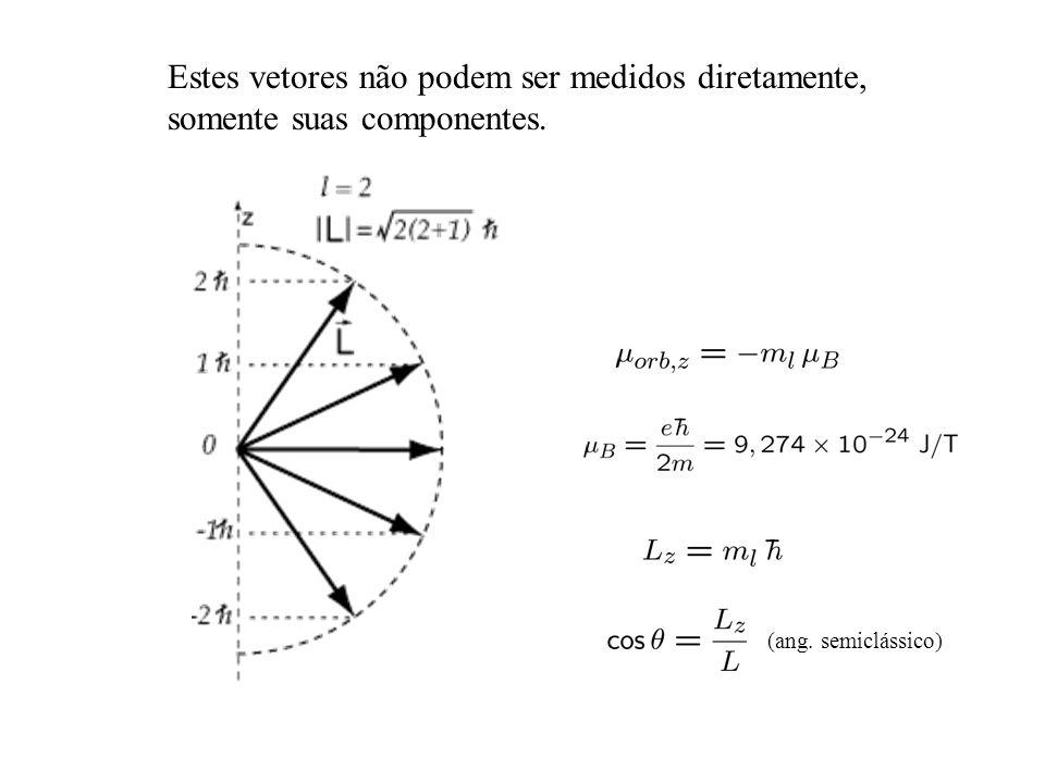Estes vetores não podem ser medidos diretamente, somente suas componentes. (ang. semiclássico)