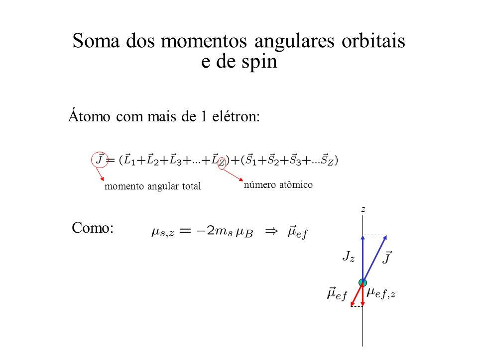 Soma dos momentos angulares orbitais e de spin Átomo com mais de 1 elétron: número atômico momento angular total Como: z