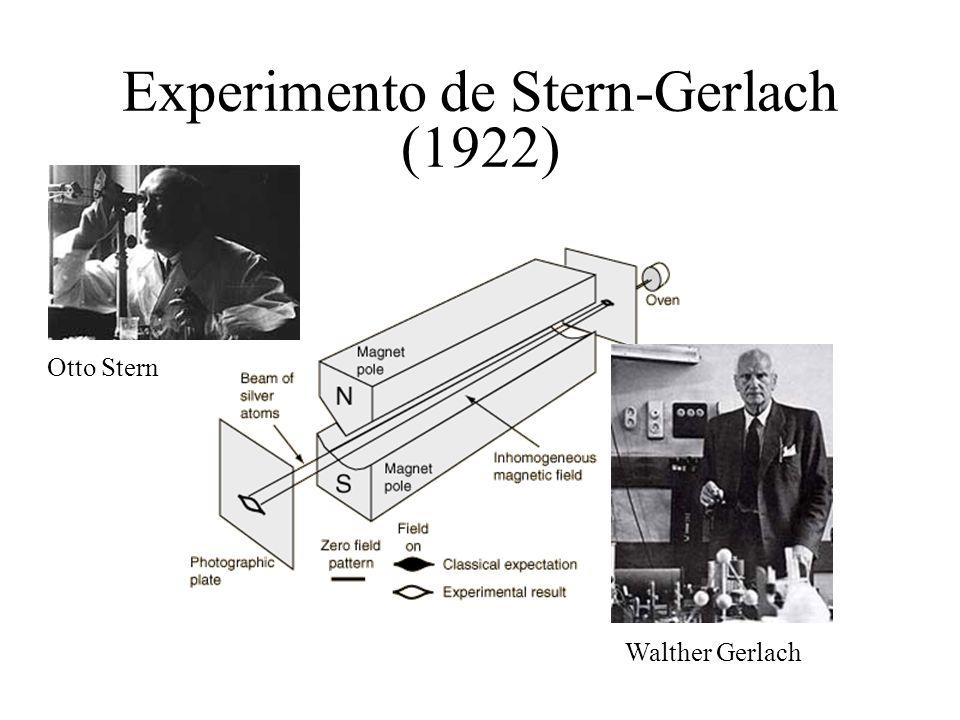 Experimento de Stern-Gerlach (1922) Otto Stern Walther Gerlach