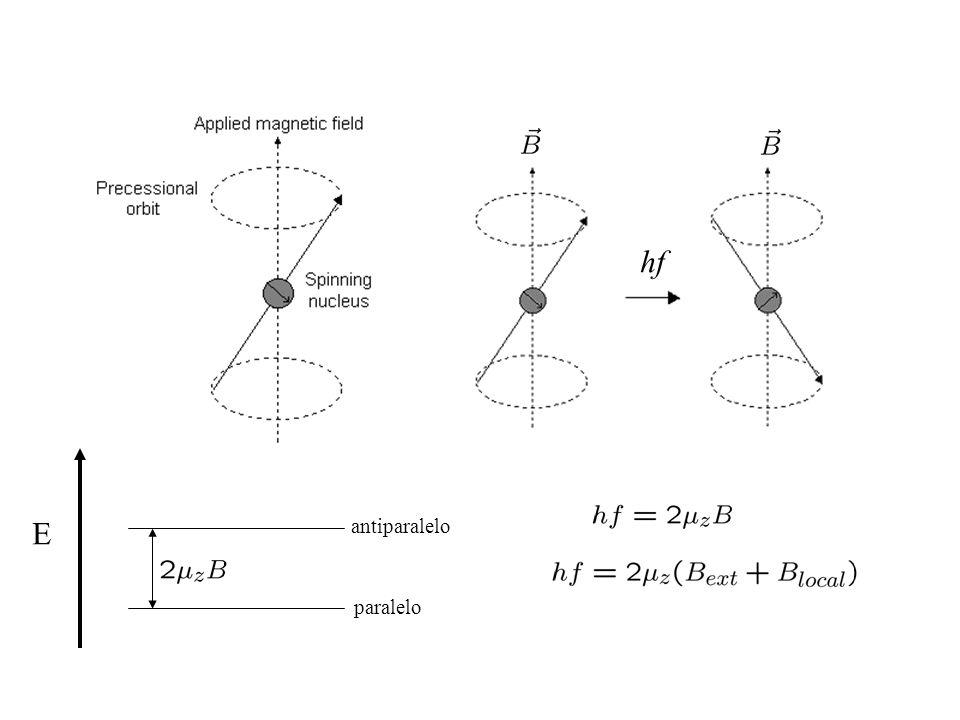 hf E antiparalelo paralelo