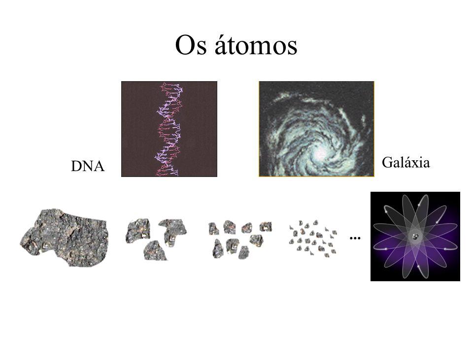 Os átomos... DNA Galáxia