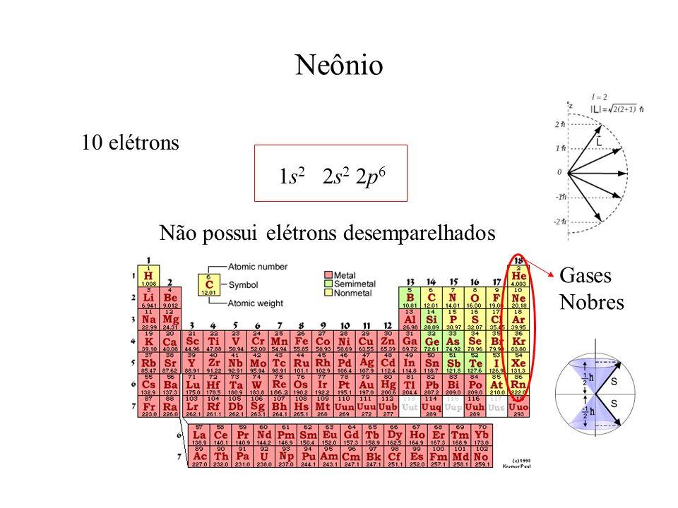 Neônio 10 elétrons Gases Nobres 1s 2 2s 2 2p 6 Não possui elétrons desemparelhados