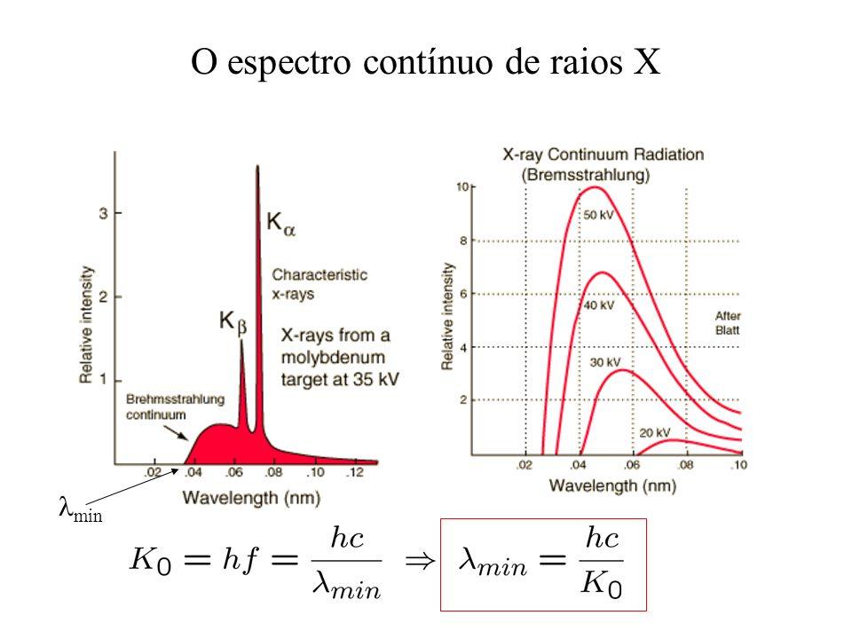 O espectro contínuo de raios X min