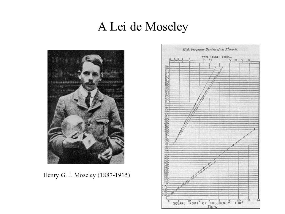 A Lei de Moseley Henry G. J. Moseley (1887-1915)