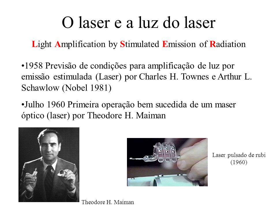 O laser e a luz do laser Theodore H. Maiman 1958 Previsão de condições para amplificação de luz por emissão estimulada (Laser) por Charles H. Townes e