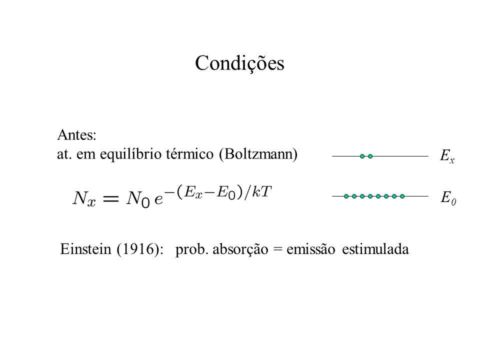 Condições Antes: at. em equilíbrio térmico (Boltzmann) Einstein (1916): prob. absorção = emissão estimulada ExEx E0E0