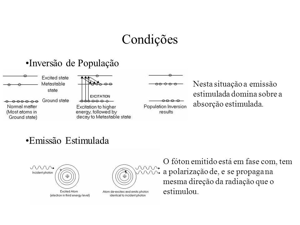 Condições O fóton emitido está em fase com, tem a polarização de, e se propaga na mesma direção da radiação que o estimulou. Inversão de População Emi