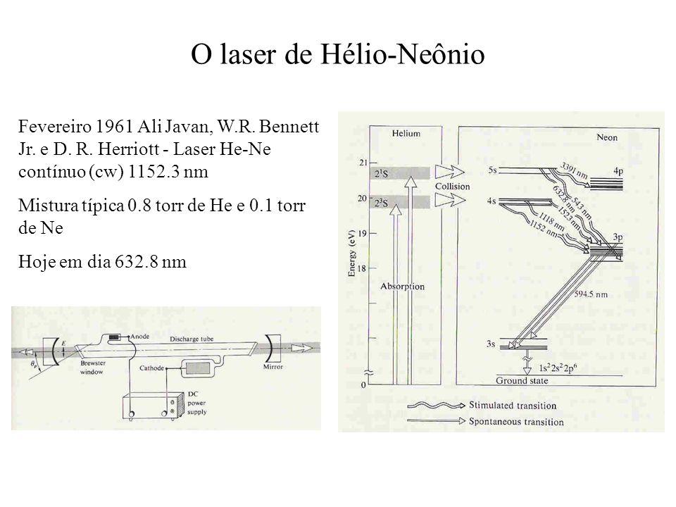 O laser de Hélio-Neônio Fevereiro 1961 Ali Javan, W.R. Bennett Jr. e D. R. Herriott - Laser He-Ne contínuo (cw) 1152.3 nm Mistura típica 0.8 torr de H
