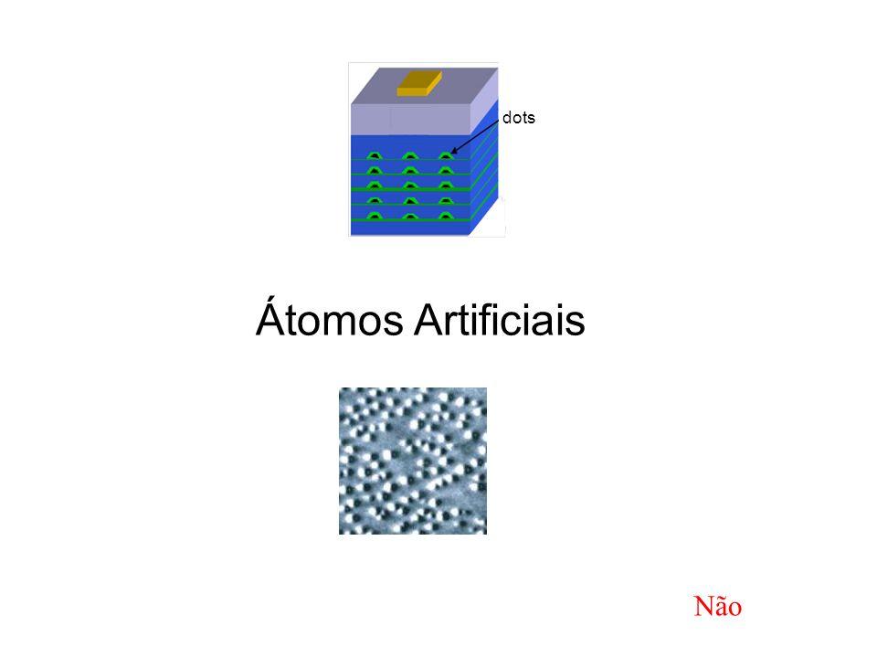 Átomos Artificiais dots Não