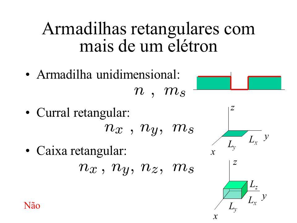 Armadilhas retangulares com mais de um elétron Armadilha unidimensional: Curral retangular: Caixa retangular: x y z LyLy LxLx x y z LyLy LxLx LzLz Não