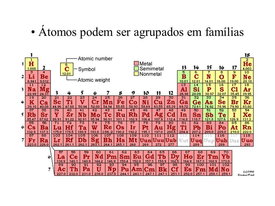 Verificação O comprimento de onda de corte min do espectro contínuo de raios X aumenta, diminui ou permanece constante quando (a) a energia cinética dos elétrons que incidem no alvo aumenta, (b) a espessura do alvo aumenta, (c) o alvo é substituído por um outro com um elemento de maior numero atômico?