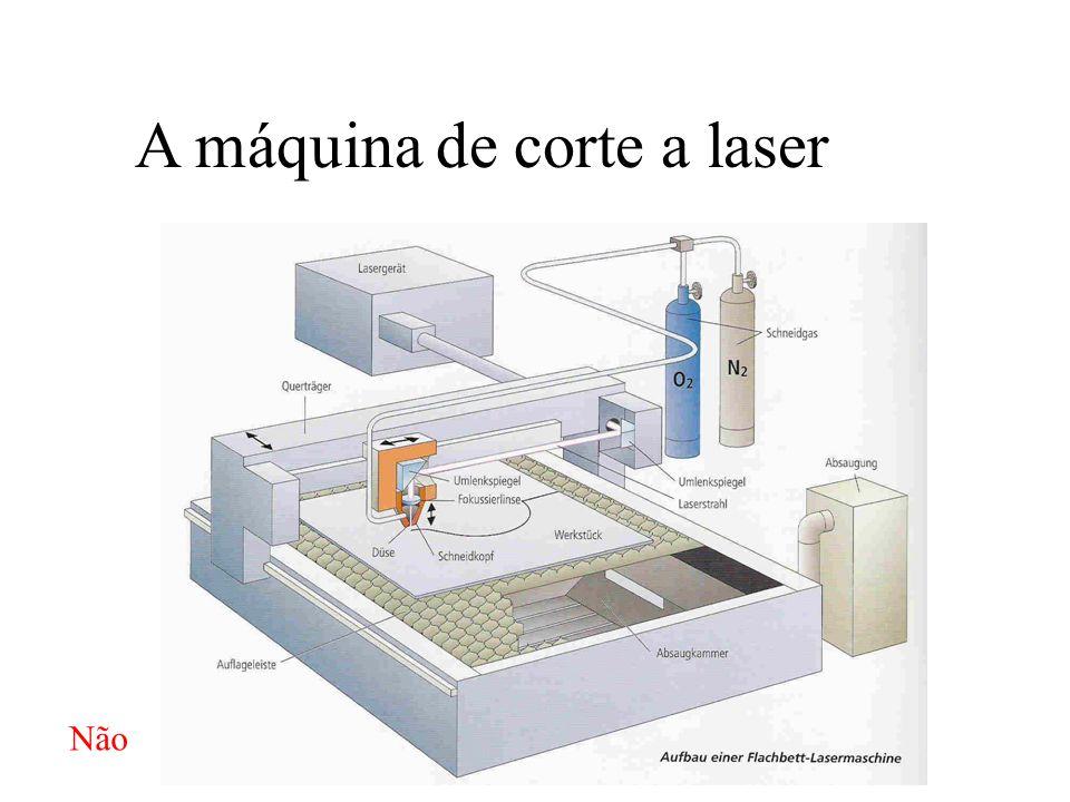 A máquina de corte a laser Não