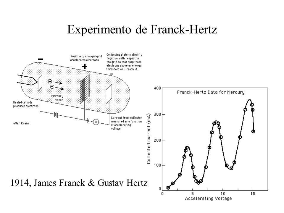 Experimento de Franck-Hertz 1914, James Franck & Gustav Hertz