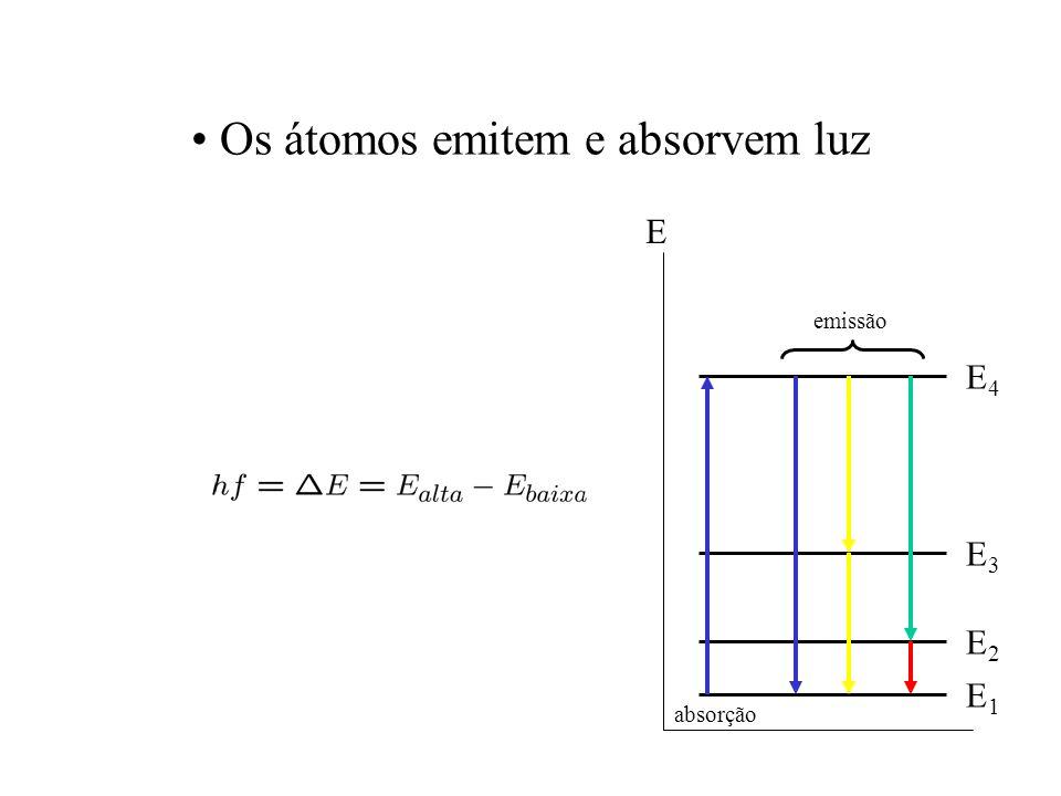 Os átomos emitem e absorvem luz E E1E1 E2E2 E3E3 E4E4 absorção emissão
