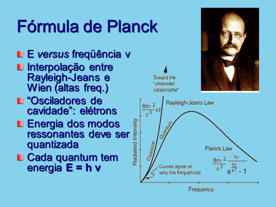 Fórmula de Planck E versus freqüência ν Interpolação entre Rayleigh-Jeans e Wien (altas freq.) Osciladores de cavidade: elétrons Energia dos modos res