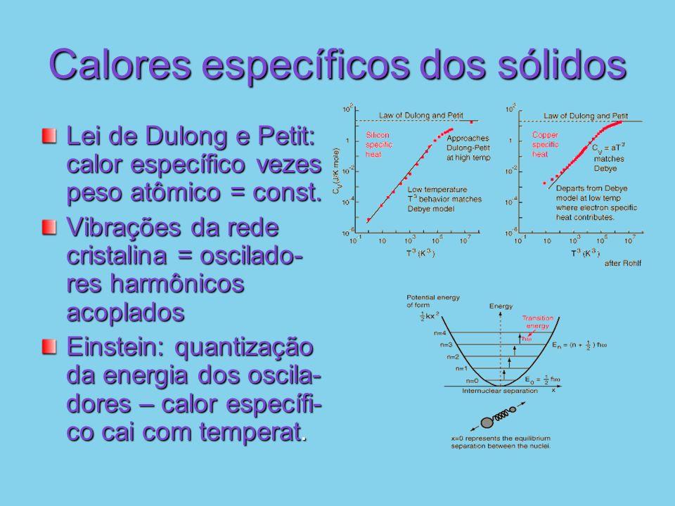 Calores específicos dos sólidos Lei de Dulong e Petit: calor específico vezes peso atômico = const. Vibrações da rede cristalina = oscilado- res harmô