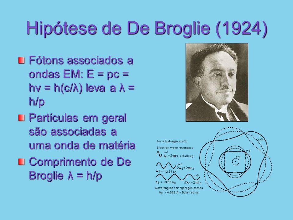 Hipótese de De Broglie (1924) Fótons associados a ondas EM: E = pc = hν = h(c/λ) leva a λ = h/p Partículas em geral são associadas a uma onda de matér