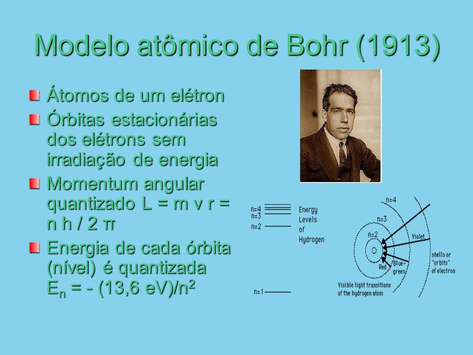 Modelo atômico de Bohr (1913) Átomos de um elétron Órbitas estacionárias dos elétrons sem irradiação de energia Momentum angular quantizado L = m v r