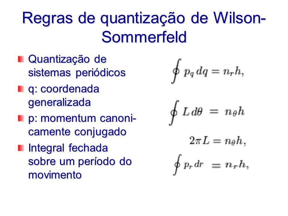 Regras de quantização de Wilson- Sommerfeld Quantização de sistemas periódicos q: coordenada generalizada p: momentum canoni- camente conjugado Integr