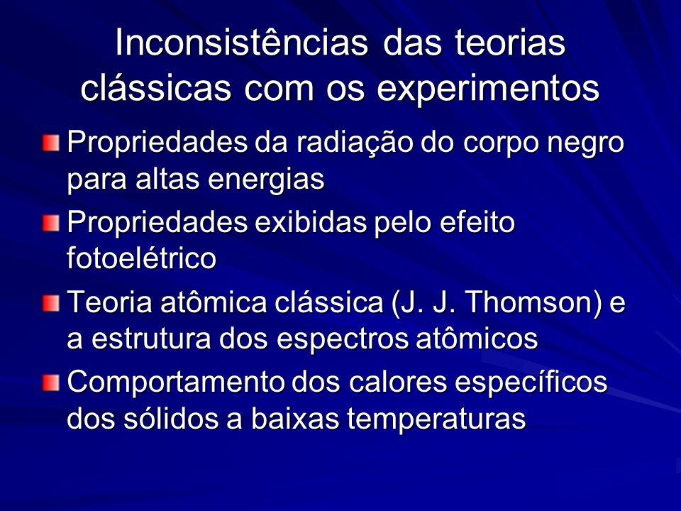 Inconsistências das teorias clássicas com os experimentos Propriedades da radiação do corpo negro para altas energias Propriedades exibidas pelo efeit
