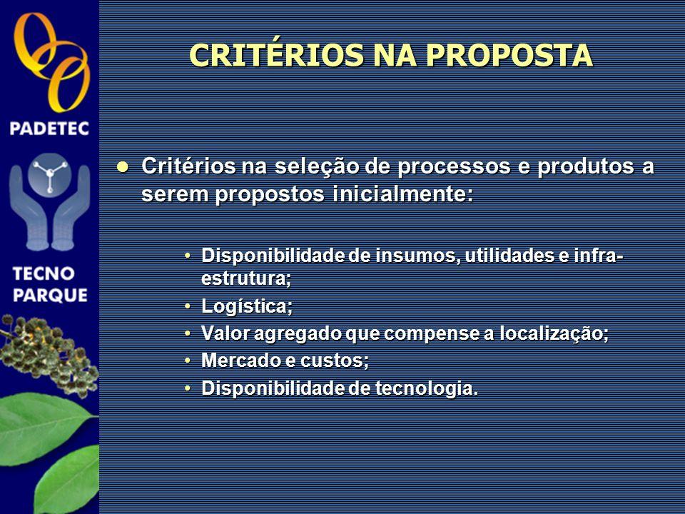 CRITÉRIOS NA PROPOSTA Critérios na seleção de processos e produtos a serem propostos inicialmente: Critérios na seleção de processos e produtos a sere