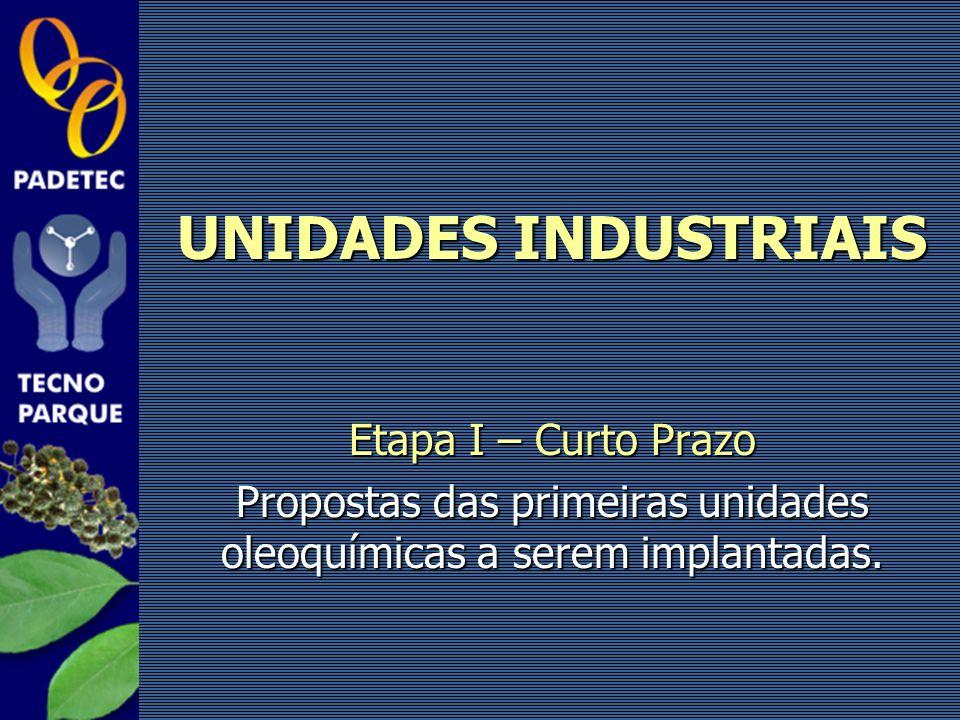 UNIDADES INDUSTRIAIS Etapa I – Curto Prazo Propostas das primeiras unidades oleoquímicas a serem implantadas.