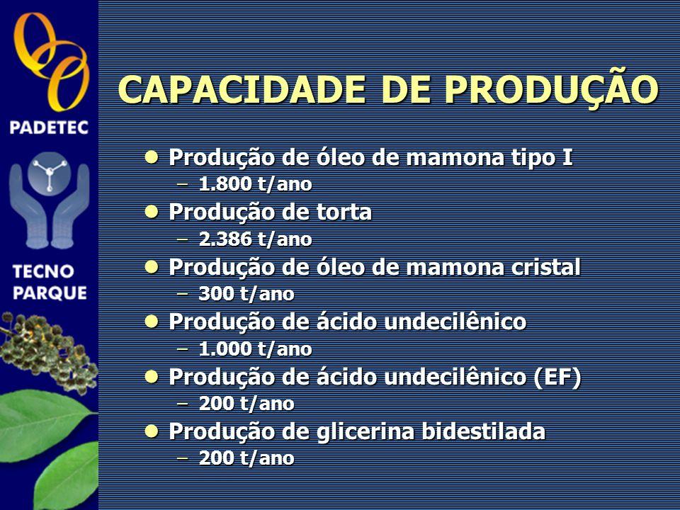 CAPACIDADE DE PRODUÇÃO Produção de óleo de mamona tipo I Produção de óleo de mamona tipo I –1.800 t/ano Produção de torta Produção de torta –2.386 t/a