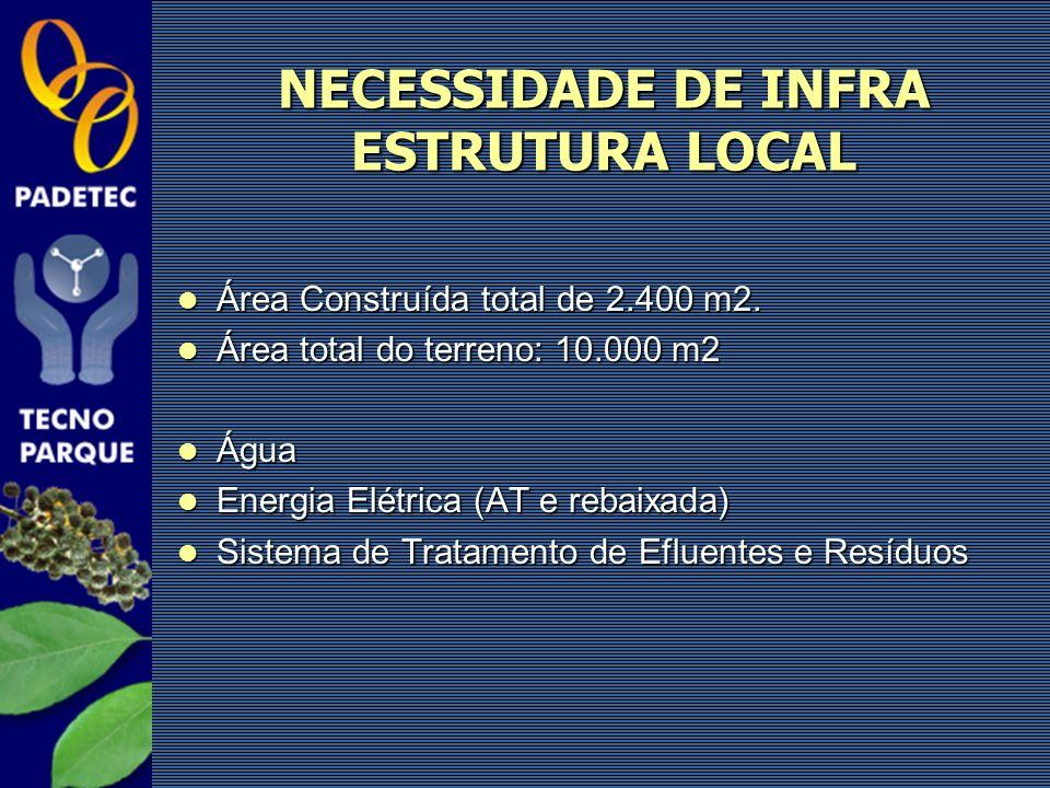 NECESSIDADE DE INFRA ESTRUTURA LOCAL Área Construída total de 2.400 m2. Área Construída total de 2.400 m2. Área total do terreno: 10.000 m2 Área total