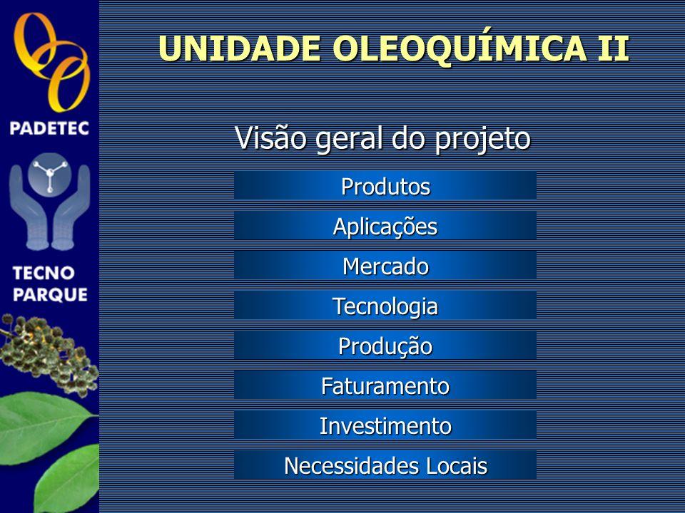 Visão geral do projeto UNIDADE OLEOQUÍMICA II Produtos Aplicações Mercado Produção Faturamento Investimento Necessidades Locais Necessidades Locais Te