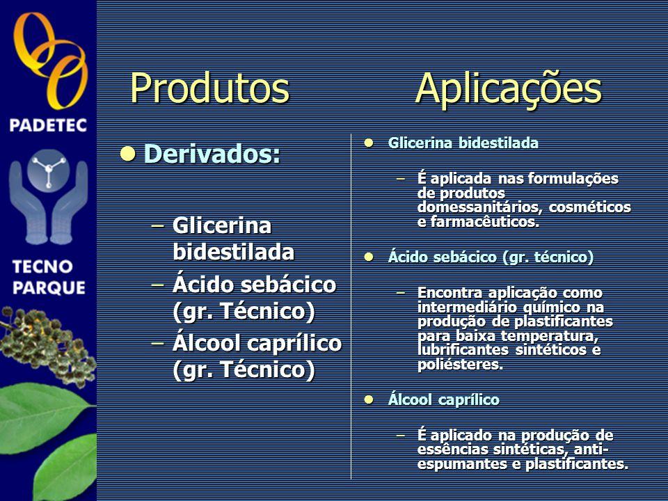 Produtos Aplicações Derivados: Derivados: –Glicerina bidestilada –Ácido sebácico (gr. Técnico) –Álcool caprílico (gr. Técnico) Glicerina bidestilada G