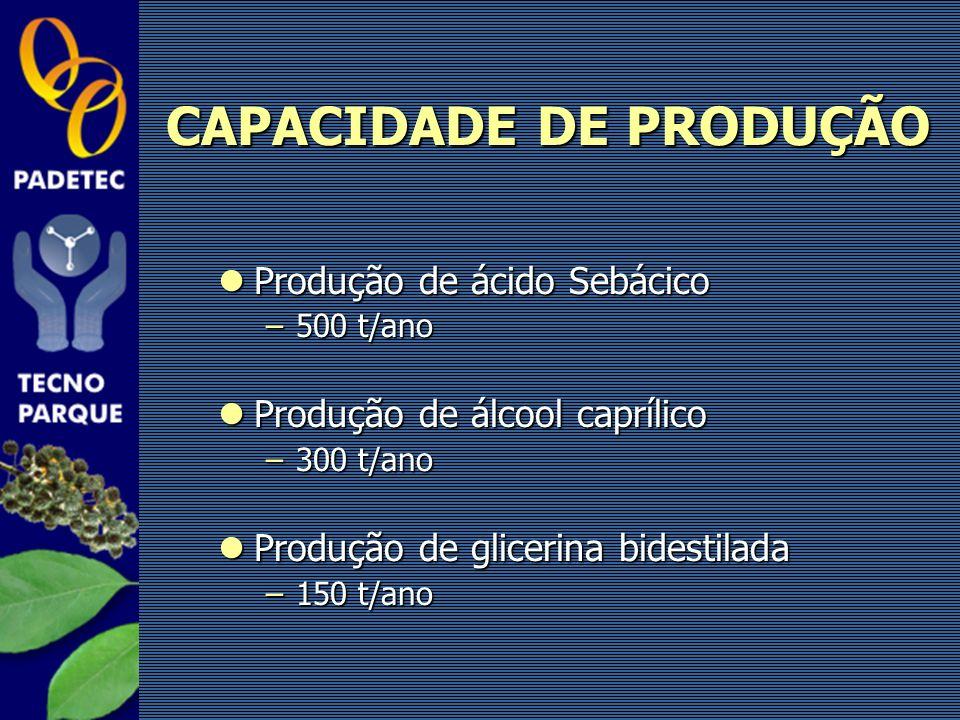 Produção de ácido Sebácico Produção de ácido Sebácico –500 t/ano Produção de álcool caprílico Produção de álcool caprílico –300 t/ano Produção de glic