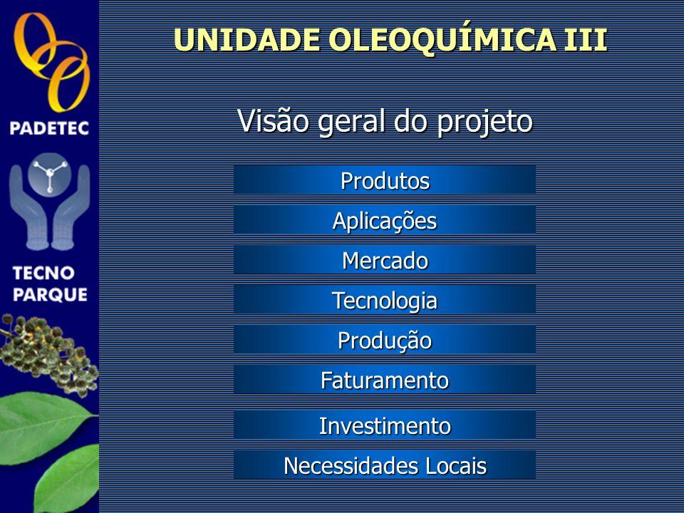 Visão geral do projeto UNIDADE OLEOQUÍMICA III Produtos Aplicações Mercado Produção Faturamento Investimento Necessidades Locais Necessidades Locais T