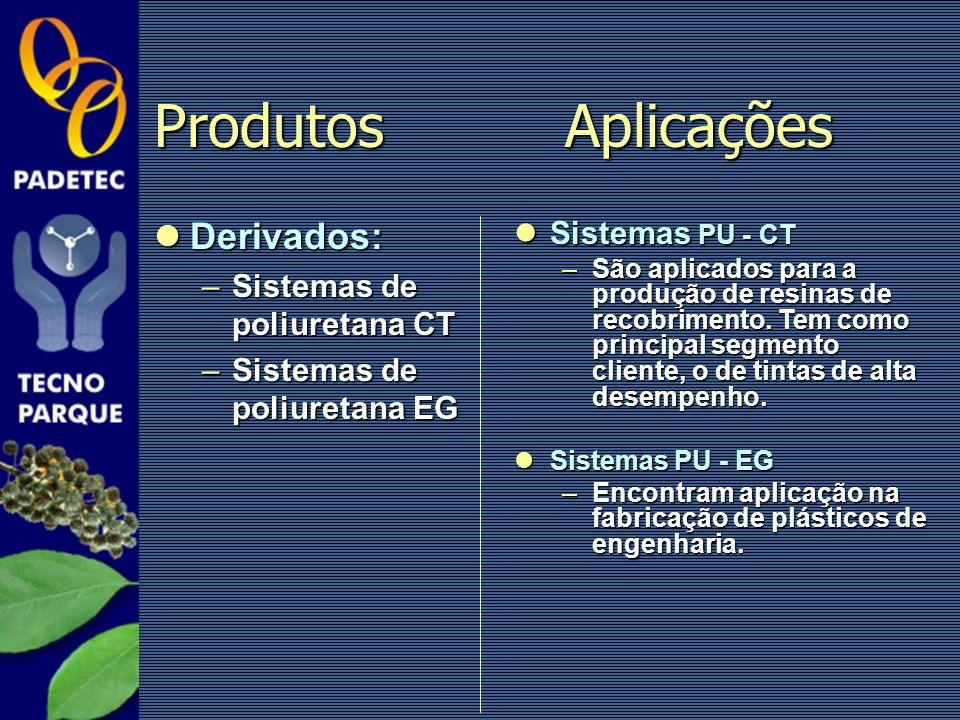 Derivados: Derivados: –Sistemas de poliuretana CT –Sistemas de poliuretana EG Sistemas PU - CT Sistemas PU - CT –São aplicados para a produção de resi
