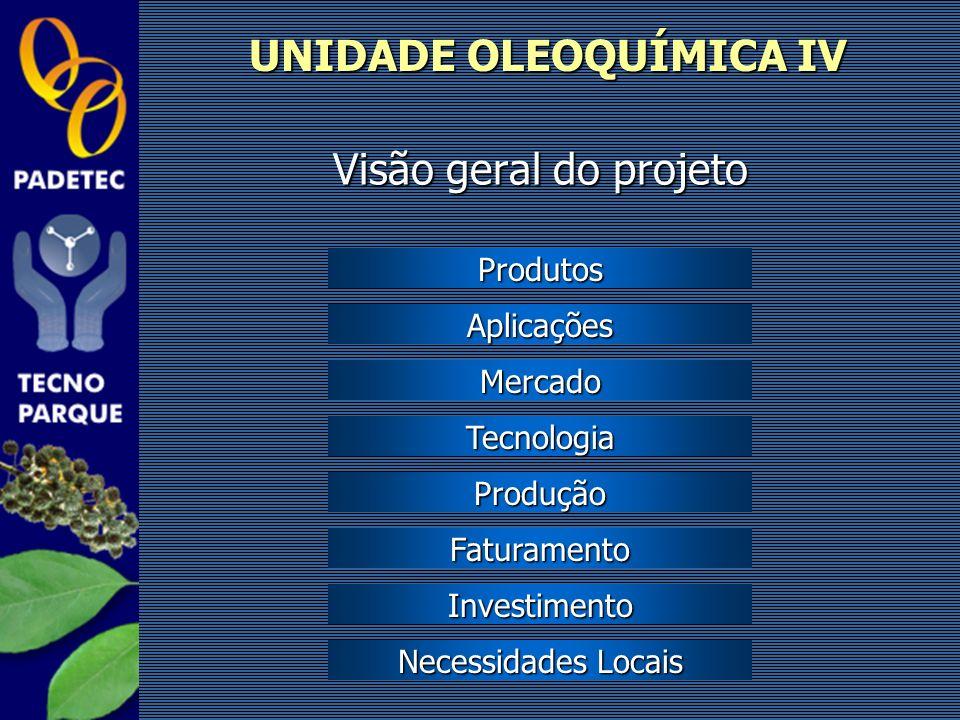 Produtos Aplicações Mercado Produção Faturamento Investimento Necessidades Locais Necessidades Locais Tecnologia Visão geral do projeto UNIDADE OLEOQU