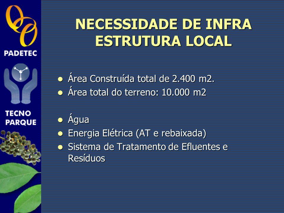 Área Construída total de 2.400 m2. Área Construída total de 2.400 m2. Área total do terreno: 10.000 m2 Área total do terreno: 10.000 m2 Água Água Ener