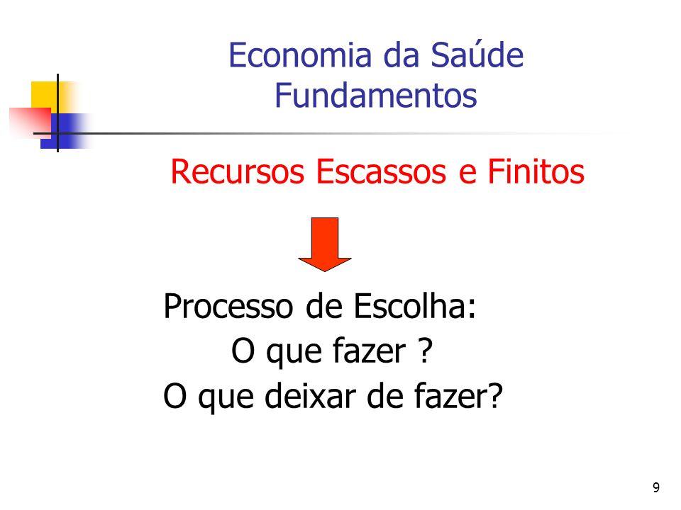 30 Avaliações econômicas procuram auxiliar sobre decisões de alocações de recursos e não tomá-las.