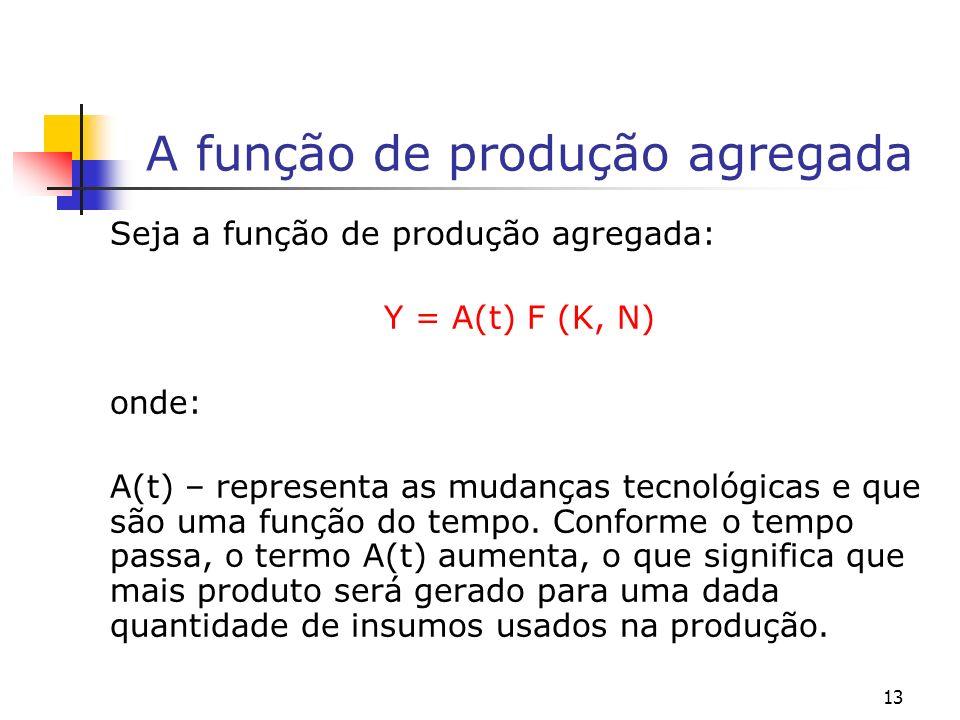 13 A função de produção agregada Seja a função de produção agregada: Y = A(t) F (K, N) onde: A(t) – representa as mudanças tecnológicas e que são uma