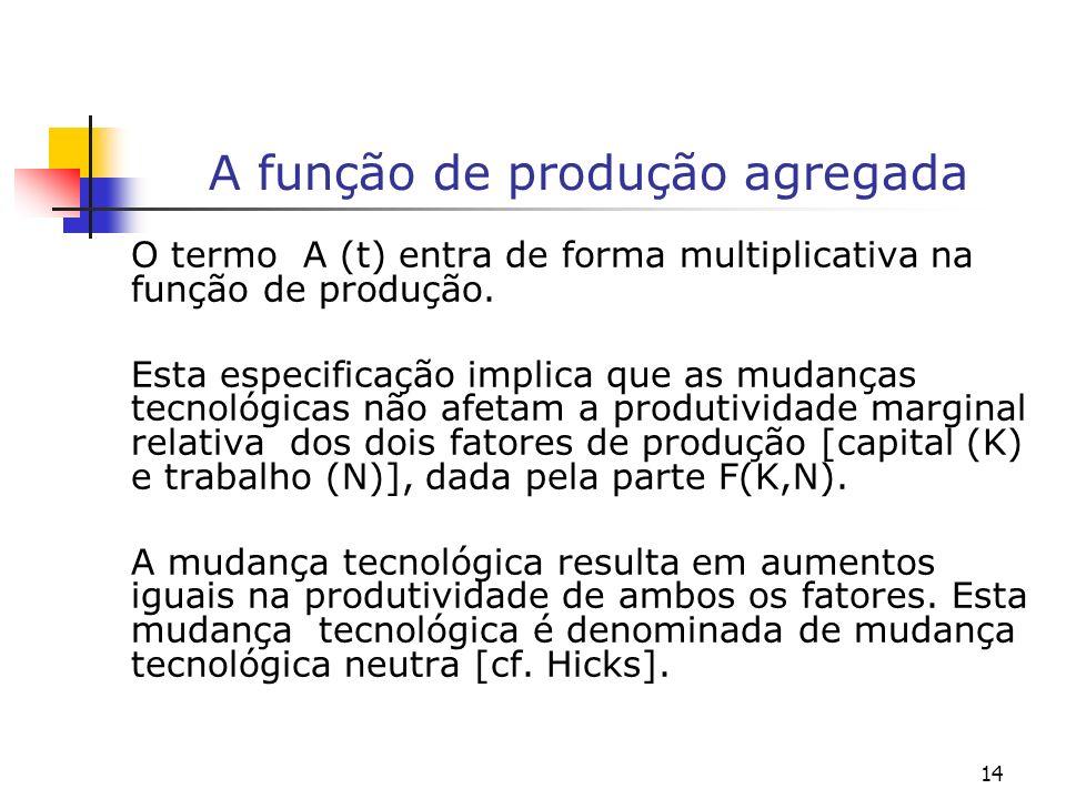 14 A função de produção agregada O termo A (t) entra de forma multiplicativa na função de produção. Esta especificação implica que as mudanças tecnoló