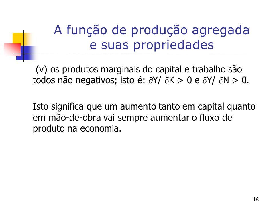 18 A função de produção agregada e suas propriedades (v) os produtos marginais do capital e trabalho são todos não negativos; isto é: Y/ K > 0 e Y/ N