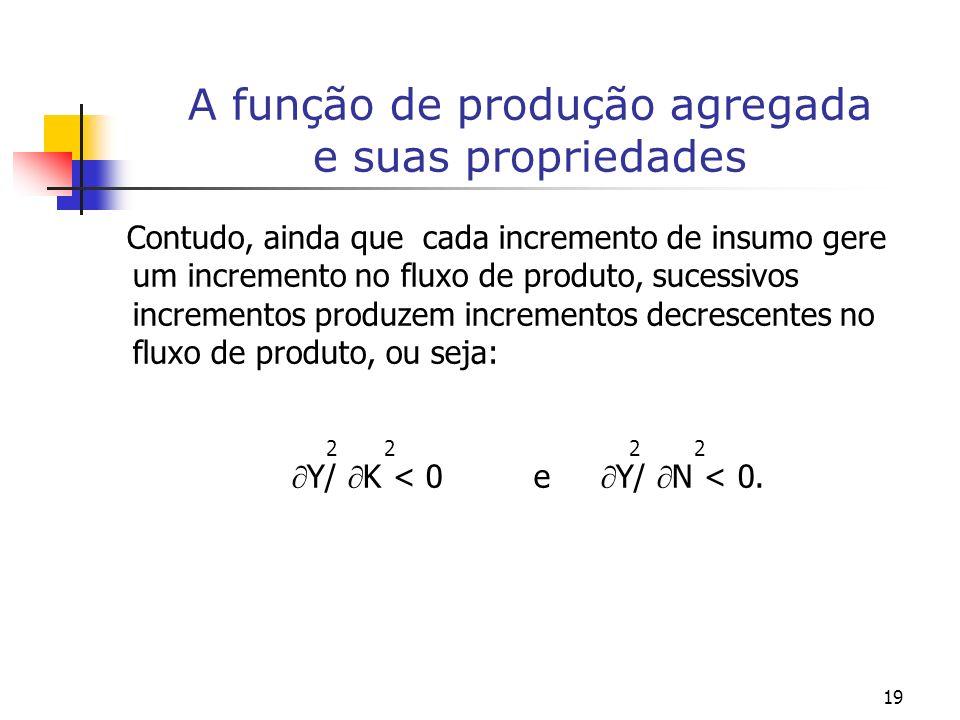 19 A função de produção agregada e suas propriedades Contudo, ainda que cada incremento de insumo gere um incremento no fluxo de produto, sucessivos i