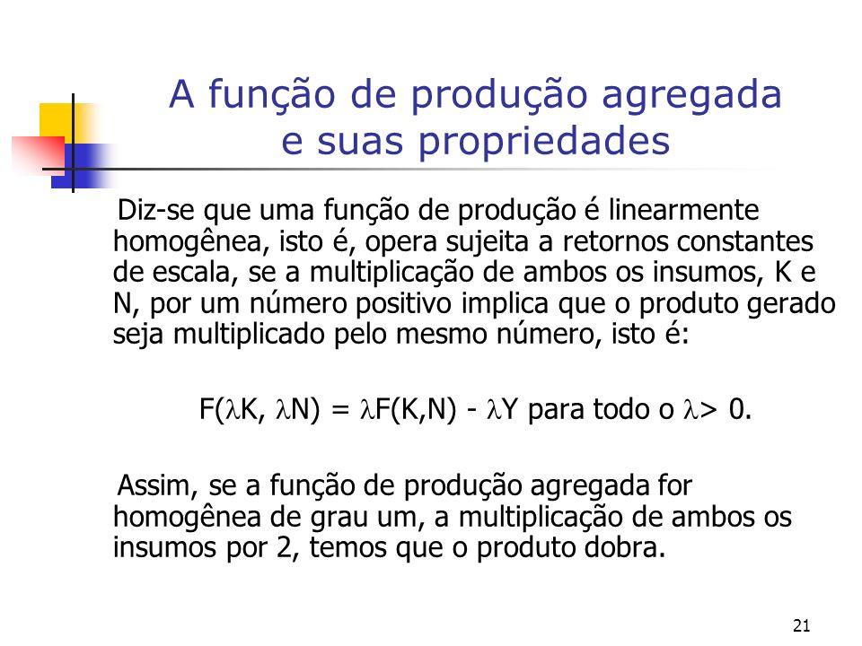 21 A função de produção agregada e suas propriedades Diz-se que uma função de produção é linearmente homogênea, isto é, opera sujeita a retornos const