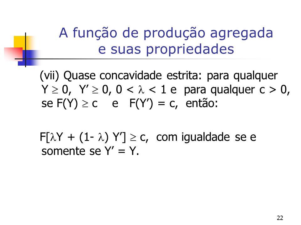 22 A função de produção agregada e suas propriedades (vii) Quase concavidade estrita: para qualquer Y 0, Y 0, 0 0, se F(Y) c e F(Y) = c, então: F[ Y +