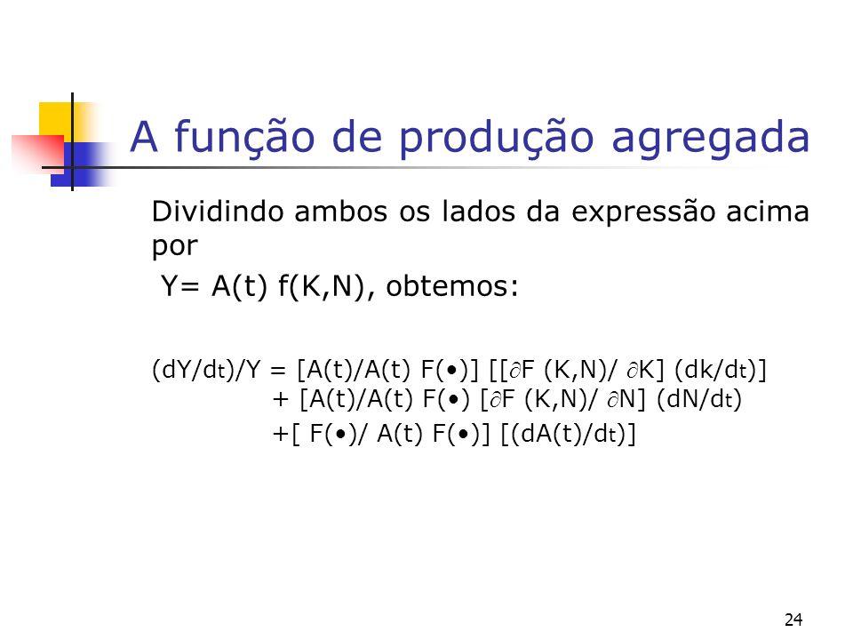 24 A função de produção agregada Dividindo ambos os lados da expressão acima por Y= A(t) f(K,N), obtemos: (dY/d t )/Y = [A(t)/A(t) F()] [[F (K,N)/ K]