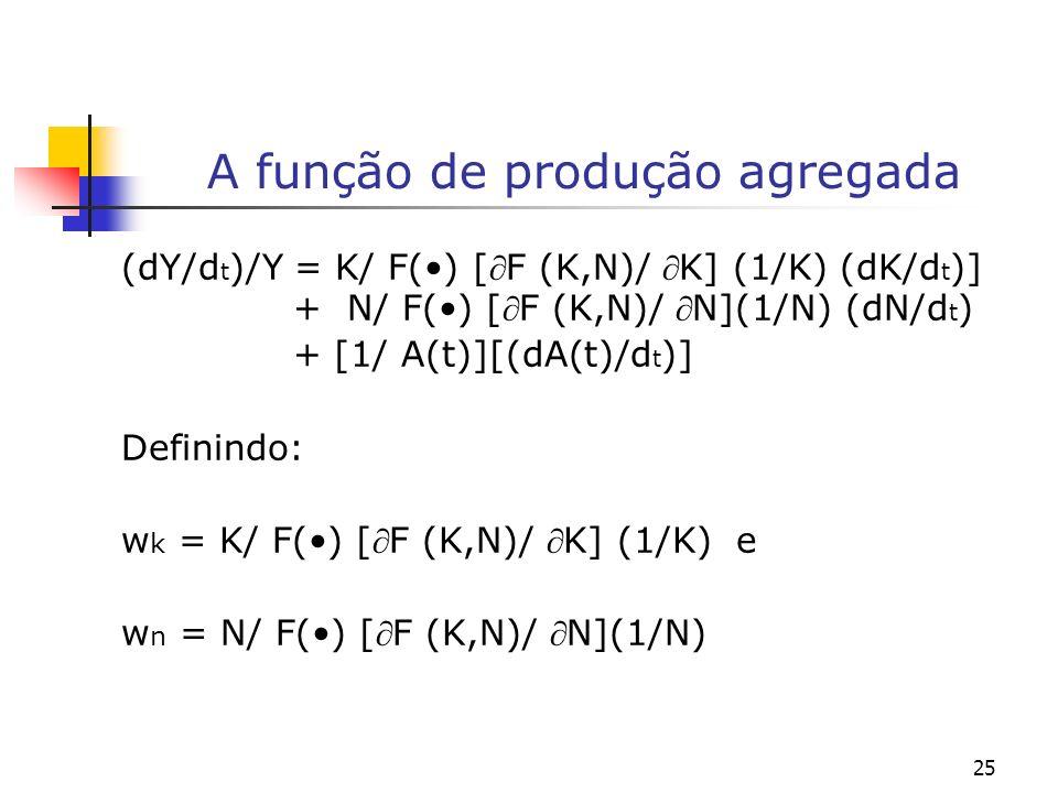 25 A função de produção agregada (dY/d t )/Y = K/ F() [F (K,N)/ K] (1/K) (dK/d t )] + N/ F() [F (K,N)/ N](1/N) (dN/d t ) + [1/ A(t)][(dA(t)/d t )] Def