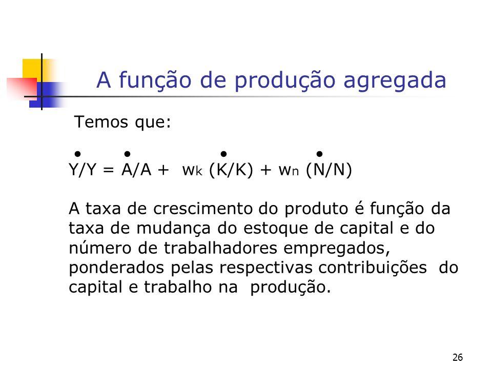 26 A função de produção agregada Temos que: Y/Y = A/A + w k (K/K) + w n (N/N) A taxa de crescimento do produto é função da taxa de mudança do estoque