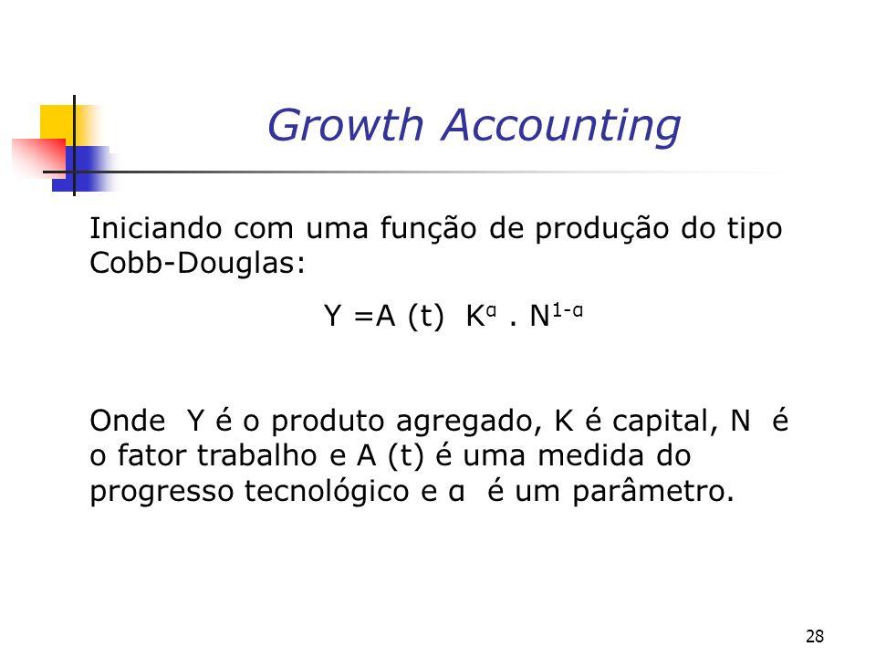 28 Growth Accounting Iniciando com uma função de produção do tipo Cobb-Douglas: Y =A (t) K α. N 1-α Onde Y é o produto agregado, K é capital, N é o fa